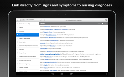 nanda nursing diagnosis handbook
