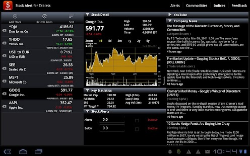 Stock Alert Tablet Edition- screenshot thumbnail
