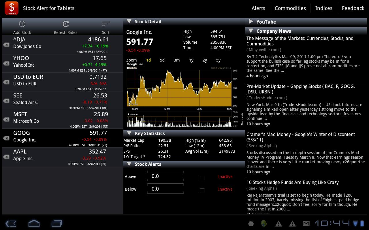 Stock Alert Tablet Edition- screenshot