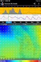 Screenshot of WeatherBomb