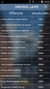 Driving License Practice Test - screenshot thumbnail