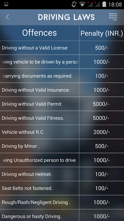 Driving License Practice Test - screenshot