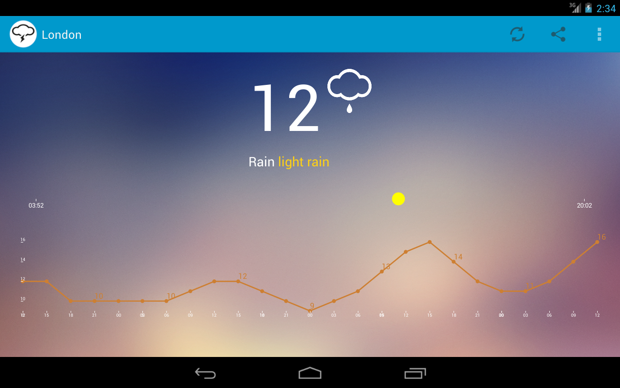 WeatherApp- screenshot