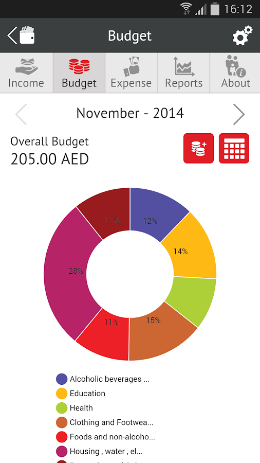 Dubai Statistics Center- screenshot