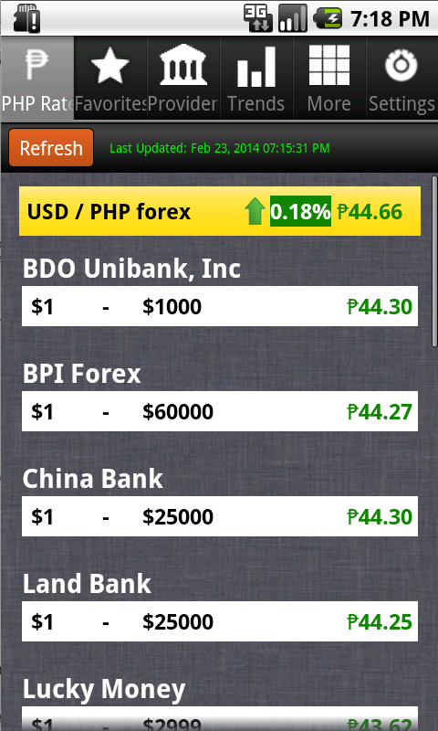 Philippines Peso Exchange Rate- screenshot
