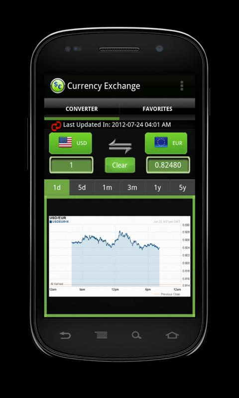 Currency Exchange Pro - screenshot