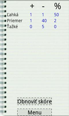 Zavesil muža - Slovenské hry - screenshot