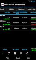 Screenshot of New Zealand Stock Market