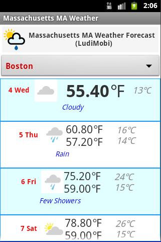 Massachusetts MA Weather