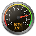 Speedometer battery icon