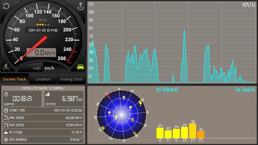 GPS儀錶盤HDPro