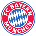 Bayern Munchen Wallpapers HD APK for Bluestacks