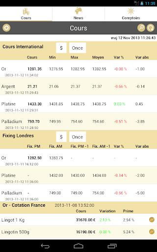 玩財經App|Cours de l'or - gold.fr免費|APP試玩