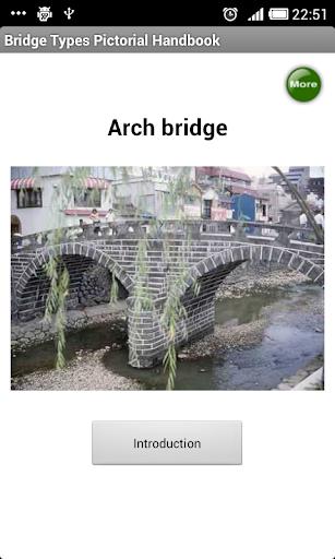 Bridge Types Handbook