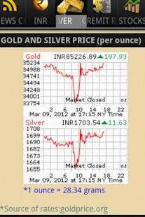 Connect India (INR,Gold& News)- screenshot thumbnail