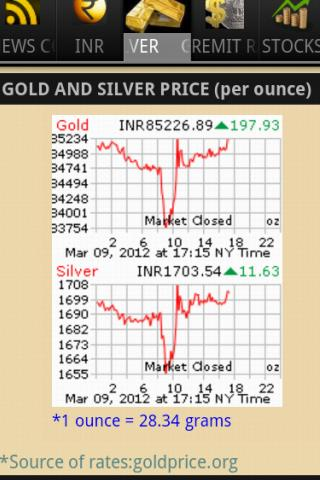 Connect India (INR,Gold& News) - screenshot
