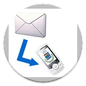 SMS Device Control