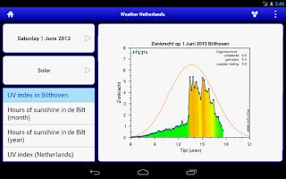 Screenshot of Weather Netherlands