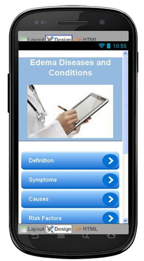 Edema Disease Symptoms