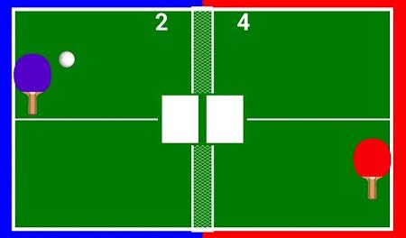 Ping Pong Classic HD 2 2.0 screenshot 641540