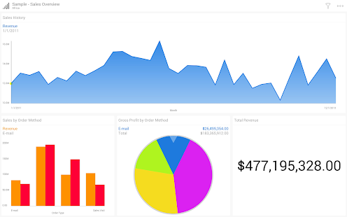 Roambi Analytics- screenshot thumbnail