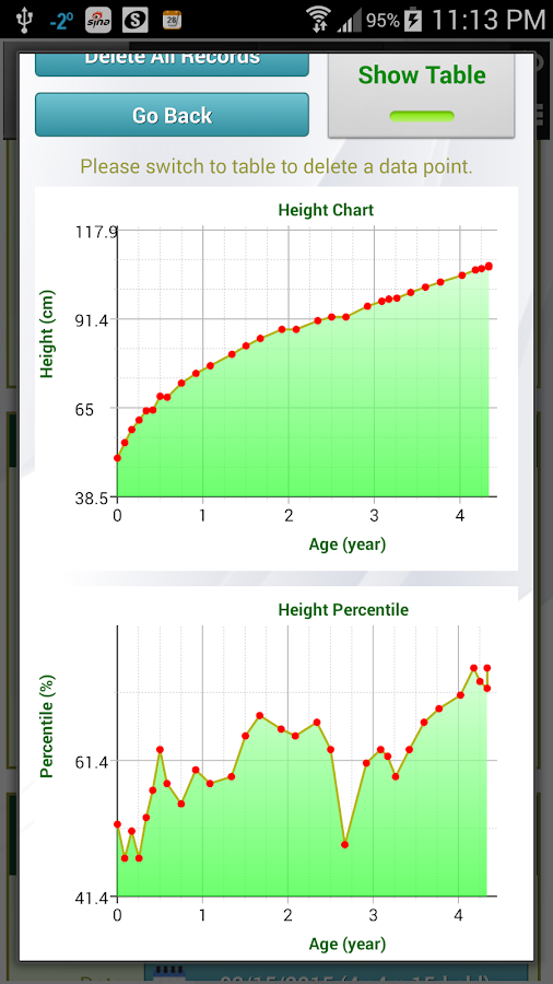 Growth Chart Pro- screenshot