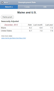 Maine Labor Stats - screenshot thumbnail