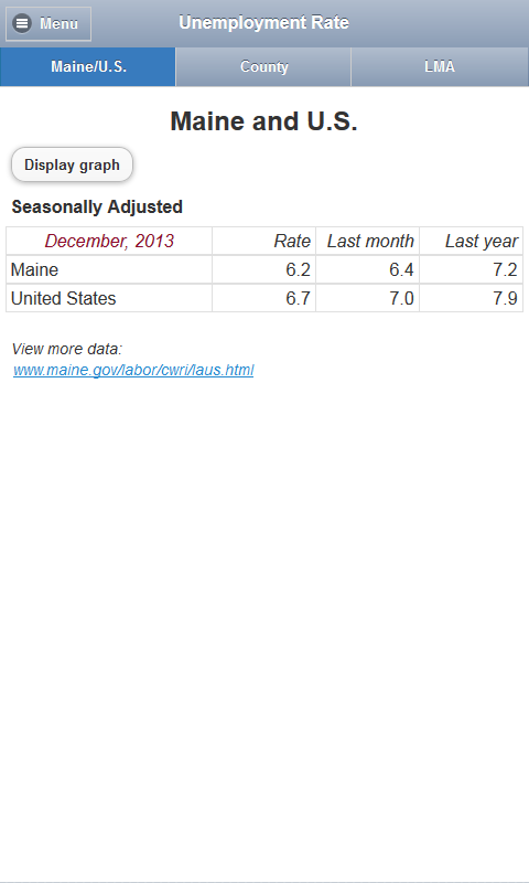 Maine Labor Stats - screenshot