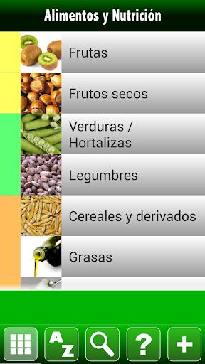 Calorías y Alimentos Español