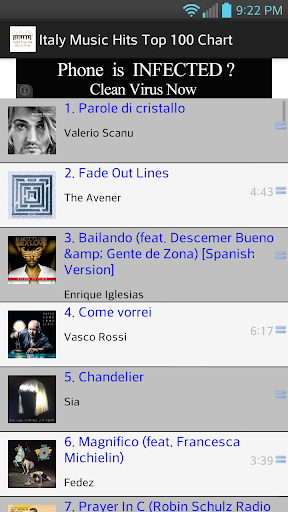 Italy Top 100 Music Hits