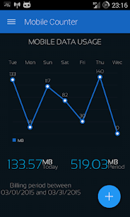 Mobile Counter 2 | Data usage - New 2018 design Screenshot