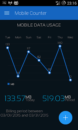 Mobile Counter 2 | Data usage 1.4.8 screenshot 89516
