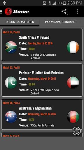 World Cup Cricket 2015 Score