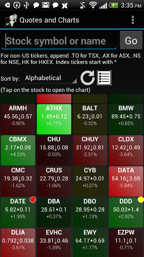 Interactive Stock Charts- screenshot