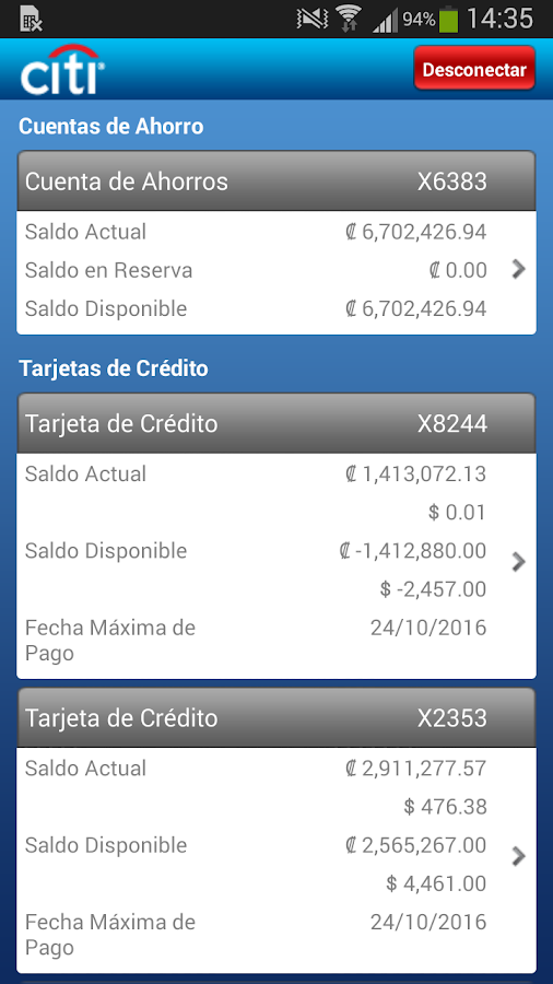 Citibank Google Finance Forex Trading