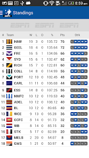 AFL Live Scores - Footy Now- screenshot thumbnail