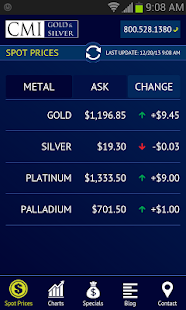 CMI Prices- screenshot thumbnail