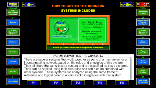 Introduction - Basic Systems