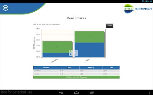 Invest Fermanagh - screenshot thumbnail