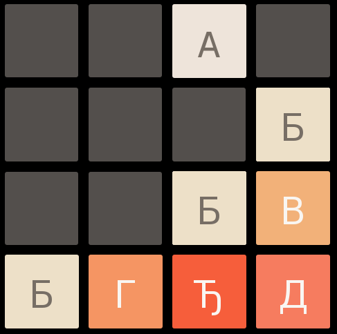 2048 Cyrillic Serbian- screenshot