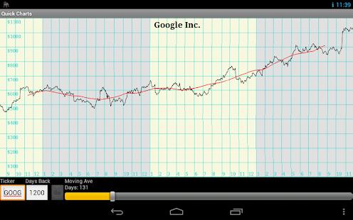 Quick Charts - screenshot thumbnail