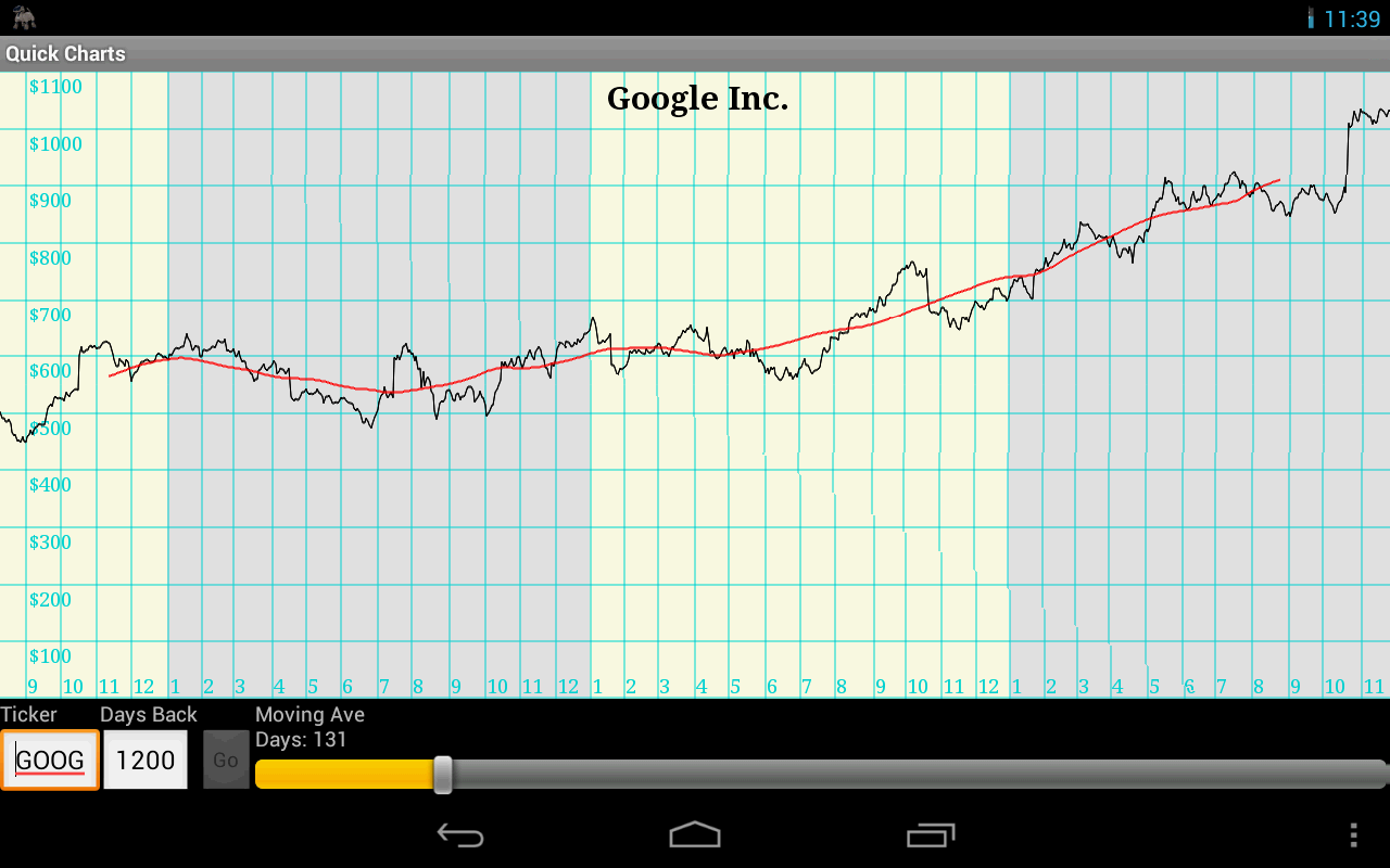Quick Charts - screenshot