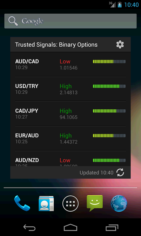 Binary option pilot