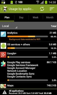 3G Watchdog Pro - Data Usage - screenshot thumbnail