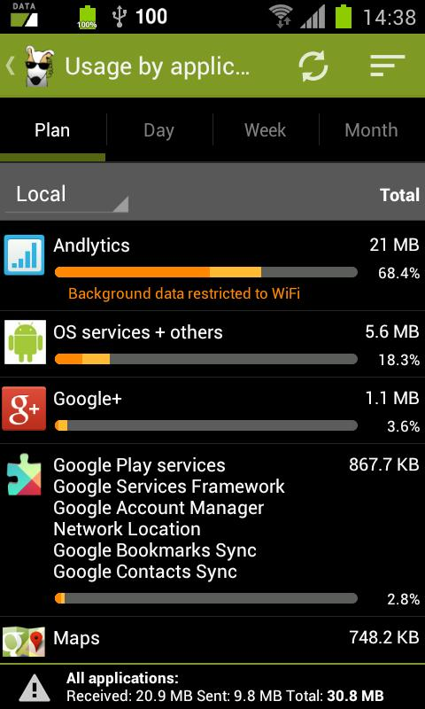 3G Watchdog Pro - Data Usage - screenshot