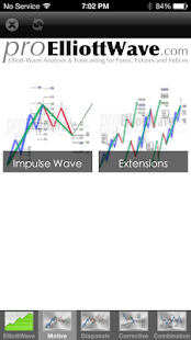 Elliott Wave Theory Lite - screenshot thumbnail