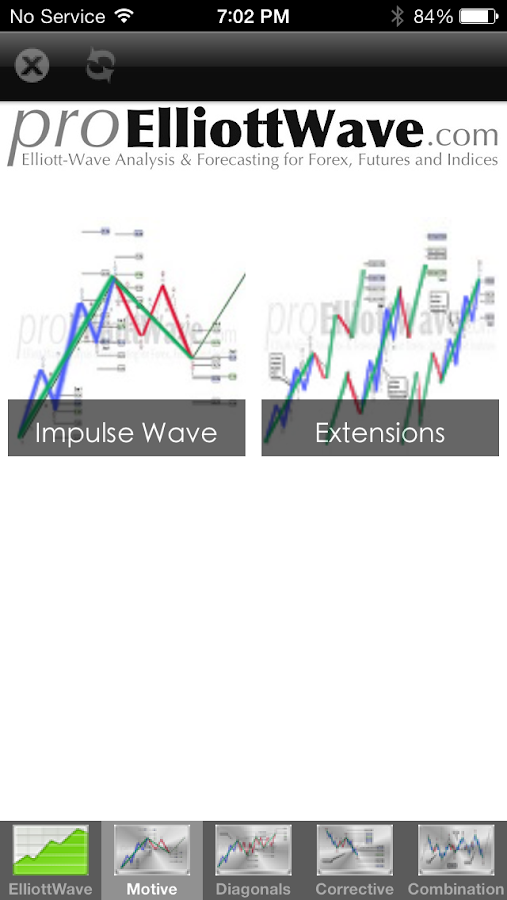 Elliott Wave Theory Lite - screenshot