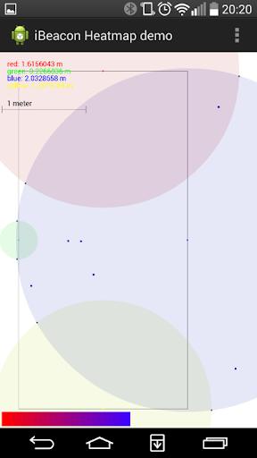 iBeacon heatmap demo
