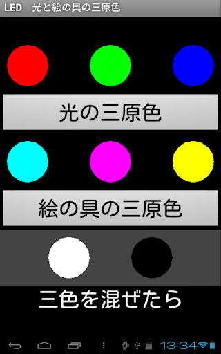 LED 光と絵の具の三原色