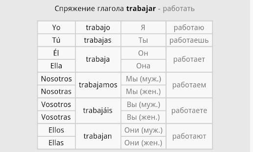 Полиглот. Испанский язык.